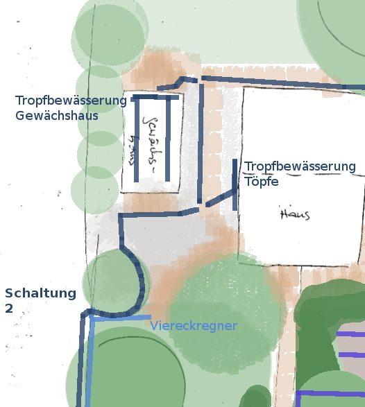 Bewässerungsplan