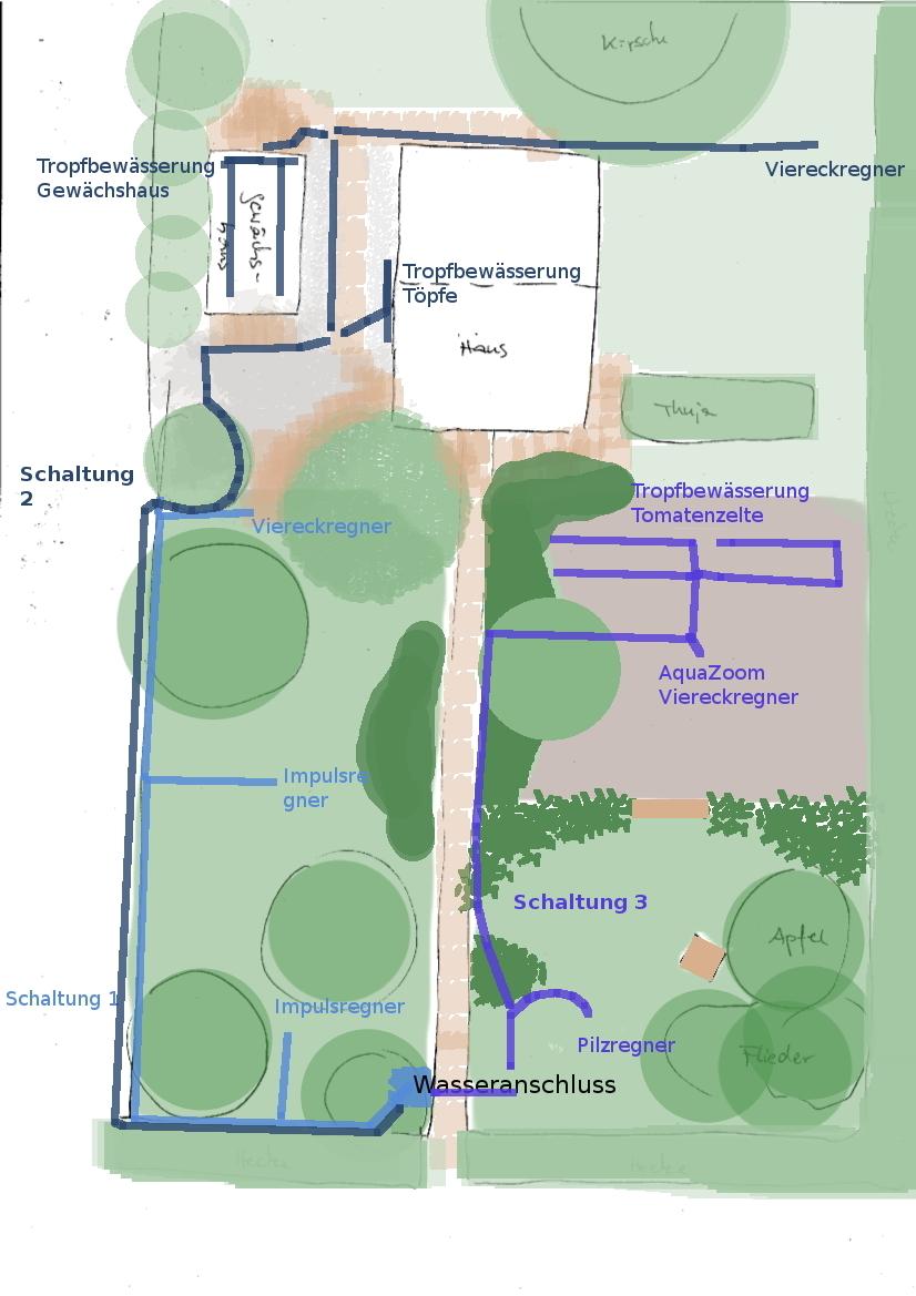 Die Automatische Bewasserung Das Reh Im Garten Gartenblog